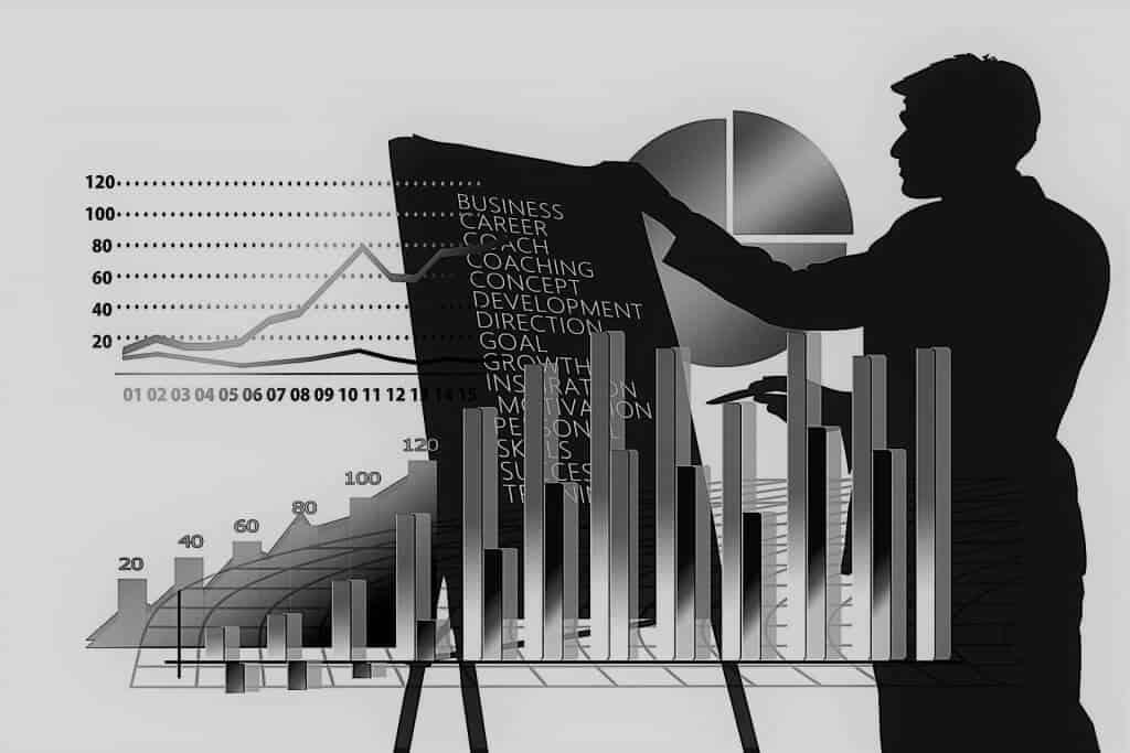 externe marktanalyse