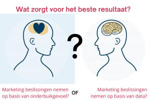 Lees meer over het artikel Data gedreven marketing of marketing op onderbuikgevoel?